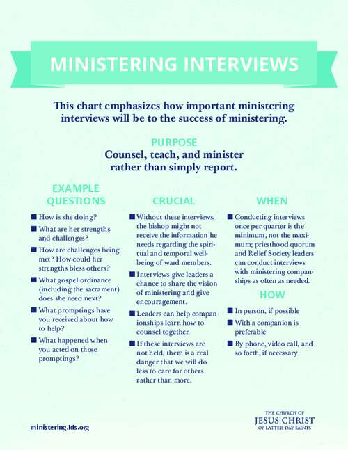 ministering chart 2